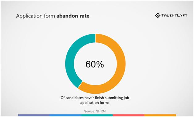 talentlyft Recruitment Process